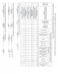 Результаты проведения специальной оценки условий труда